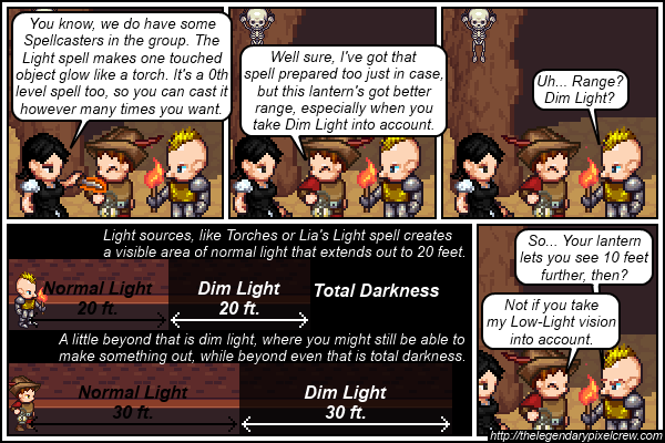 "Strip 379 - ""Or you could just use a torch and hope everyone just ignores these specific set of rules"""