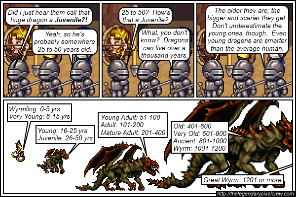 "Strip 453 - ""Dragon Age Categories"""